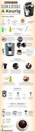 How To Dispose Of Kitchen Knives by Guide How To Clean And Descale A Keurig Kitchensanity