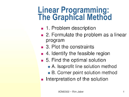Linear Programming Word Problems Worksheet A Feasible Solution To A Linear Programming Problem X X Us 2017