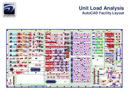 factory layout design autocad proplanner autocad based facility layout analysis improvement