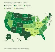 happiest states hawaii leads u s states in well being for record sixth time