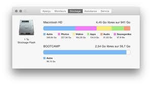 afficher disque dur bureau mac 5 façons très efficaces de récupérer de l espace disque sur votre mac