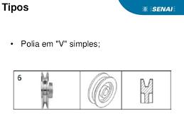 Preferidos Polias e Correias #ZR85