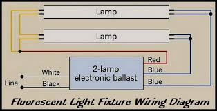 How To Connect Light Fixture Wires How To Repair Fluorescent Light Fixtures Diagram Electrical