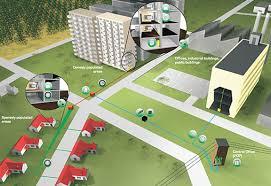 communication network solutions u2013 comnatz building security