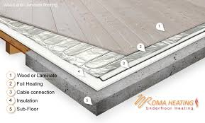 laminate heating 150w underfloor heating foil system