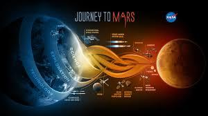 nasa s journey to mars nasa
