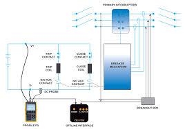 profile p3 camlin power ltd circuit breaker analyser