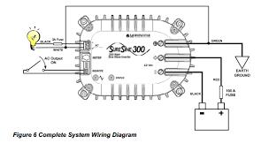 morningstar inverter wiring r pod owners forum