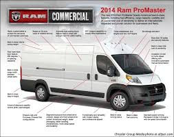 dodge ram 3 0 diesel review ram promaster the big based on the fiat ducato