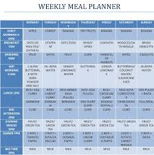 printable weight loss diet chart diet chart for weight loss for female world of printable and chart