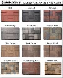 Paver Patterns The Top 5 Use Pavers For The Flooring Under The Fire Pit Google Image