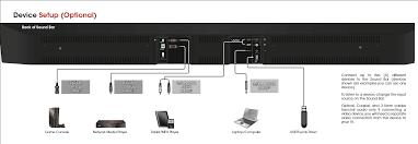 home theater speaker layout a true home theater surround sound u2013 a vizio 38 u201d 5 1 sound system