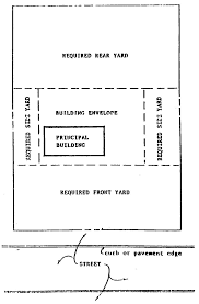 town of smithtown ny supplementary use and building regulations