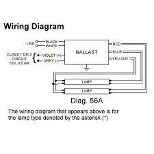 metal halide l circuit diagram hid ballast wiring diagrams for metal halide and high pressure