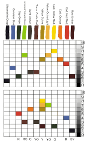 munsell color chart online free thread color value chart idea