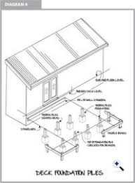 how to build a deck nz how to build a deck in nz diy guides mitre 10