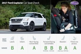 ford explorer 2017 2017 ford explorer car seat check news cars com