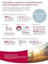 about uchealth personalized health care colorado