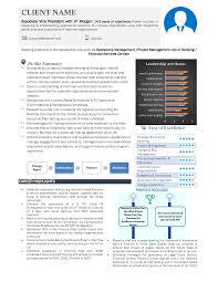 Linkedin Labs Resume Builder Classy Resume Builder From Linkedin Profile With Additional Resume