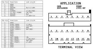 1998 mercury mystique stereo wiring diagram wiring diagram