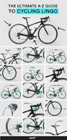 how to dress pro cyclingtips best 25 cycling bikes ideas on pinterest cycling life cycle