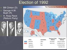 Bill Clinton Electoral Map America And Globalization 1990 Present Ppt Download