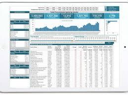 Dashboard Kpi Excel Template Kpi Dashboard Template Kpi Excel Dashboard Palladiumes Com