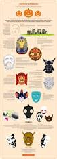 history of masks a cultural guide to your halloween costume