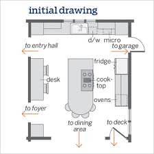 island kitchen plans the plans a kitchen plan goes from ideal to ideal pantry