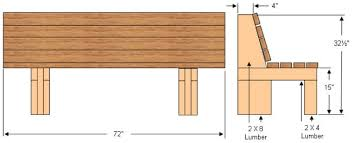 how to make garden benches part 2