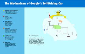 symbols car diagram car diagram outside u201a car diagram u201a car