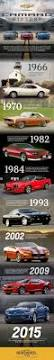 best 25 chevrolet ss ideas on pinterest chevrolet camaro 1969
