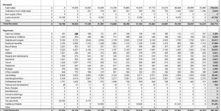 Flow Analysis Excel Template Monthly Flow Projection Excel Excel Flow Template