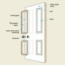 Hollow Interior Doors How To Dress Up A Hollow Door Hollow Doors Doors And