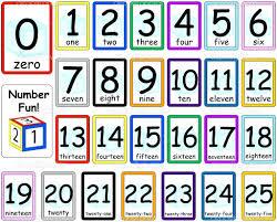 free printable number flashcards 1 20 printable large printable numbers 1 30