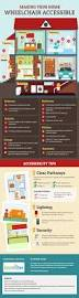Wheelchair Accessible House Plans Best 20 Handicap Accessible Home Ideas On Pinterest Wheelchair