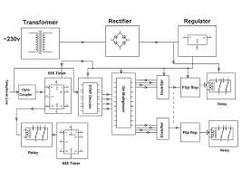 home phone wiring diagram home phone installation wiring diagram