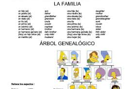 best solutions of family spanish worksheets about sample proposal