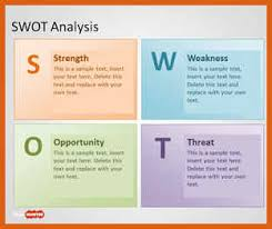 swot analysis template ppt apa examples