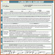 Commercial Lease Termination Agreement 7 Florida Residential Lease Agreement Form Purchase Agreement Group