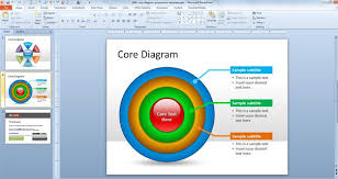 free core diagram powerpoint template for presentations