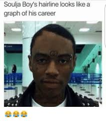 giuliana hairline chrisbrowno soulja boy s hairline looks like a graph of his career