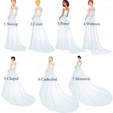 different wedding dress shapes best 25 types of wedding gowns ideas on wedding