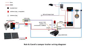 solar panel wiring diagram caravan solar panel kit and ideas