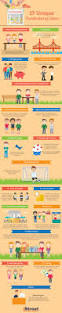 Charities For The Blind 17 Unique Fundraising Ideas Infographic Philanthropy Pinterest