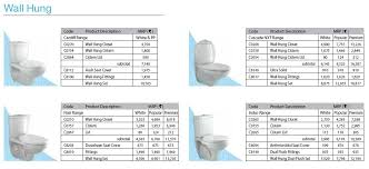 bathroom fittings in kerala with prices parryware sanitary products price list for european closets real