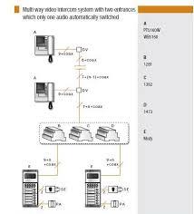 cadence technologies pte ltd farfisa video intercom systems