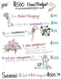 wedding flowers budget wedding flowers archives wildflowers llc