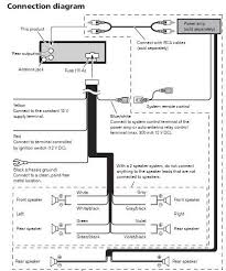 pioneer deh 1200mp wiring diagram pioneer stereo u2022 wiring diagram