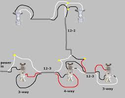 house wiring 14 2 u2013 the wiring diagram u2013 readingrat net